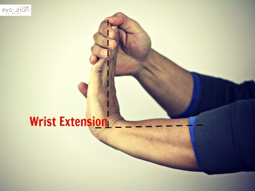 Wrist Hurt When Doing Push Ups?  Try This