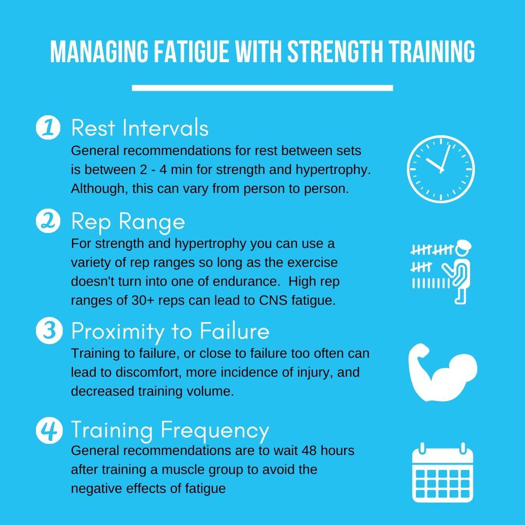 fatigue infographic